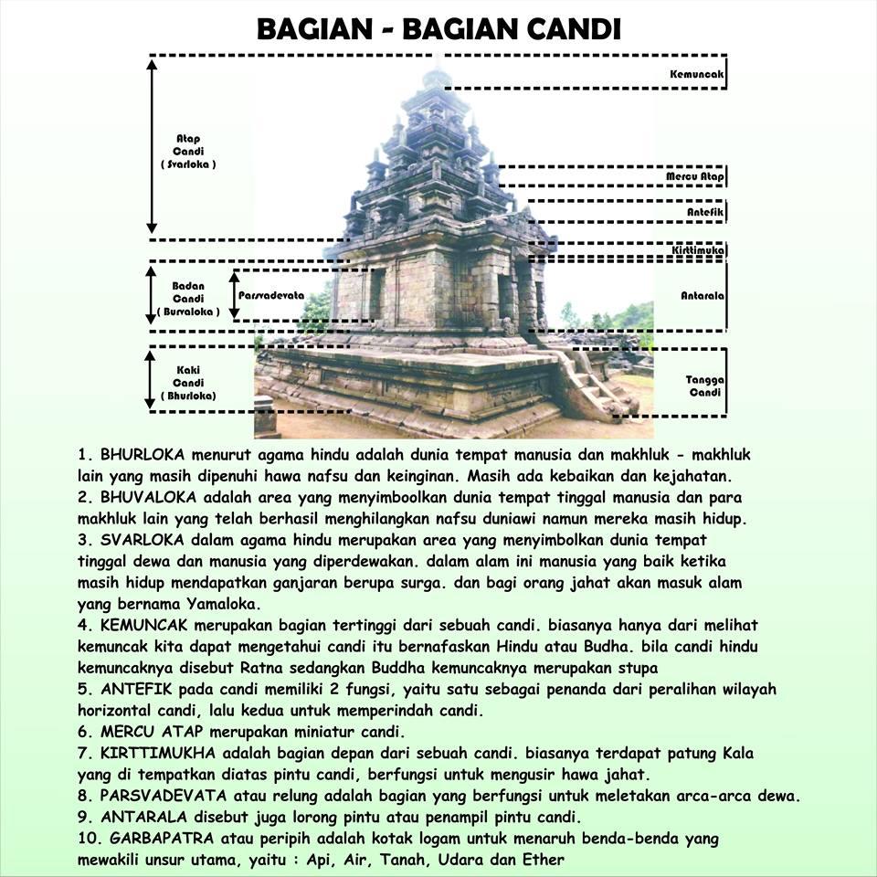 StrukturCandi