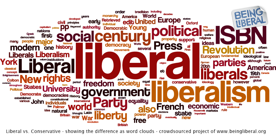 Ilustrasi Liberalisme