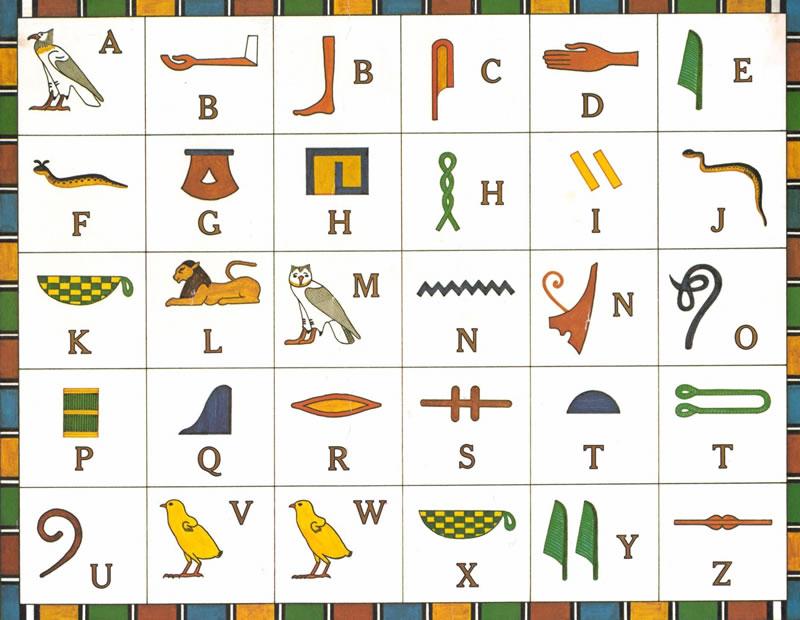 hieroglyphics table