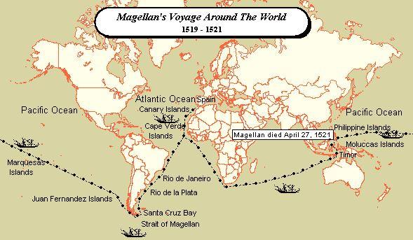 Pelayaran Magelhaens